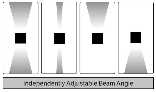Code Cube Led